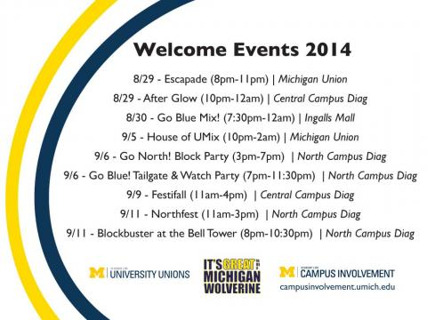 Welcome Events 2014